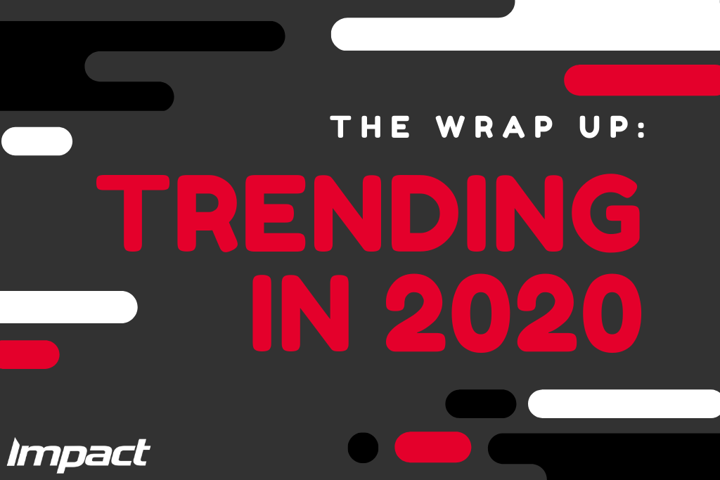 Products trending in 2020